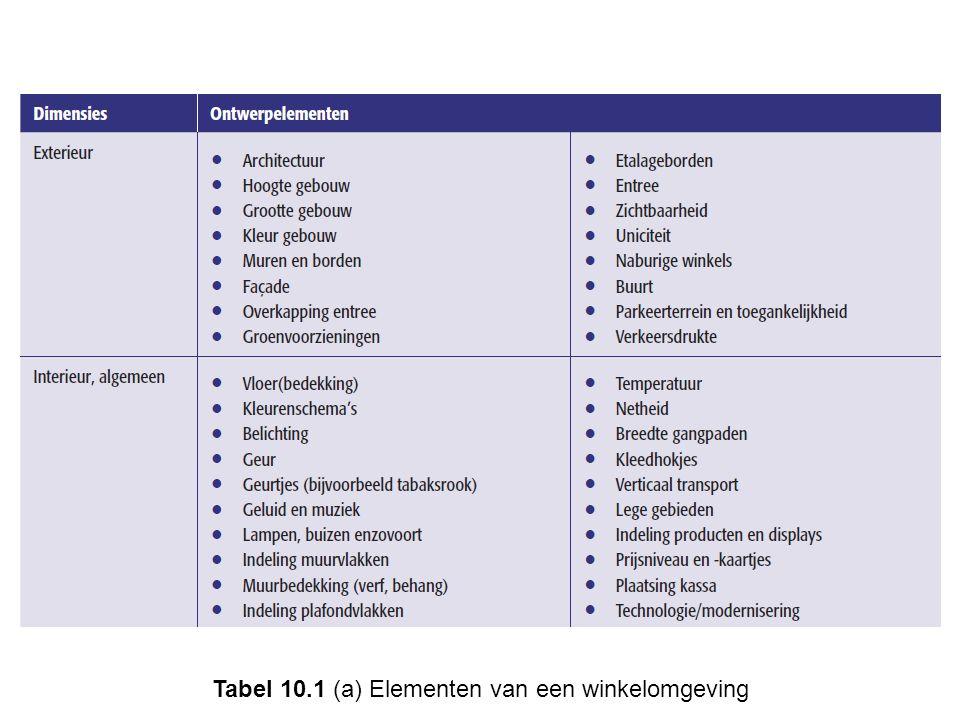 Tabel 10.1 (a) Elementen van een winkelomgeving