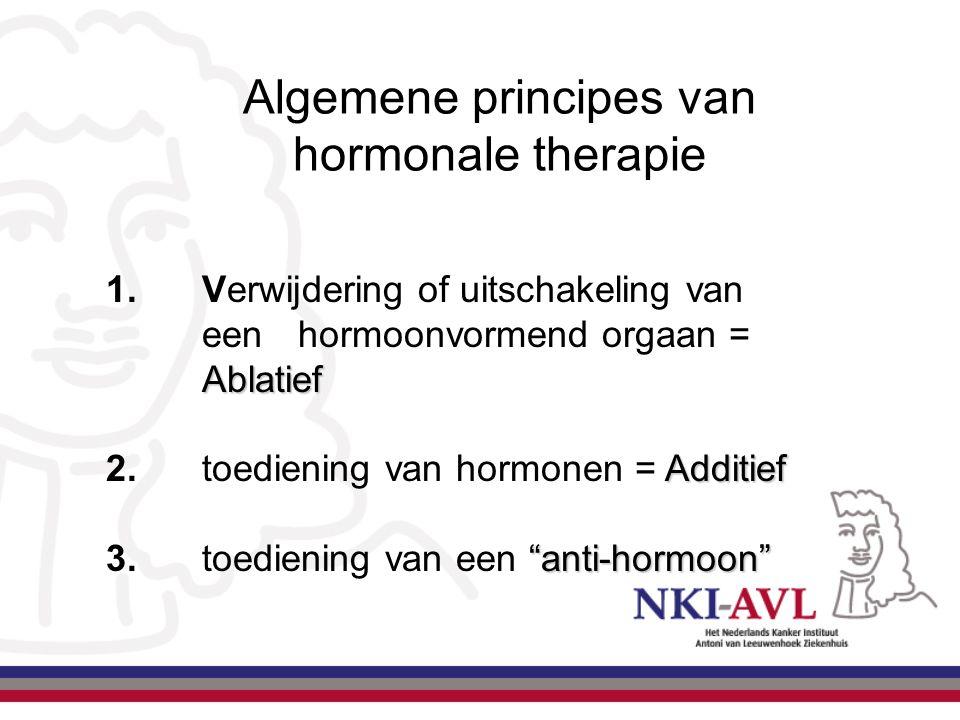 Algemene principes van hormonale therapie