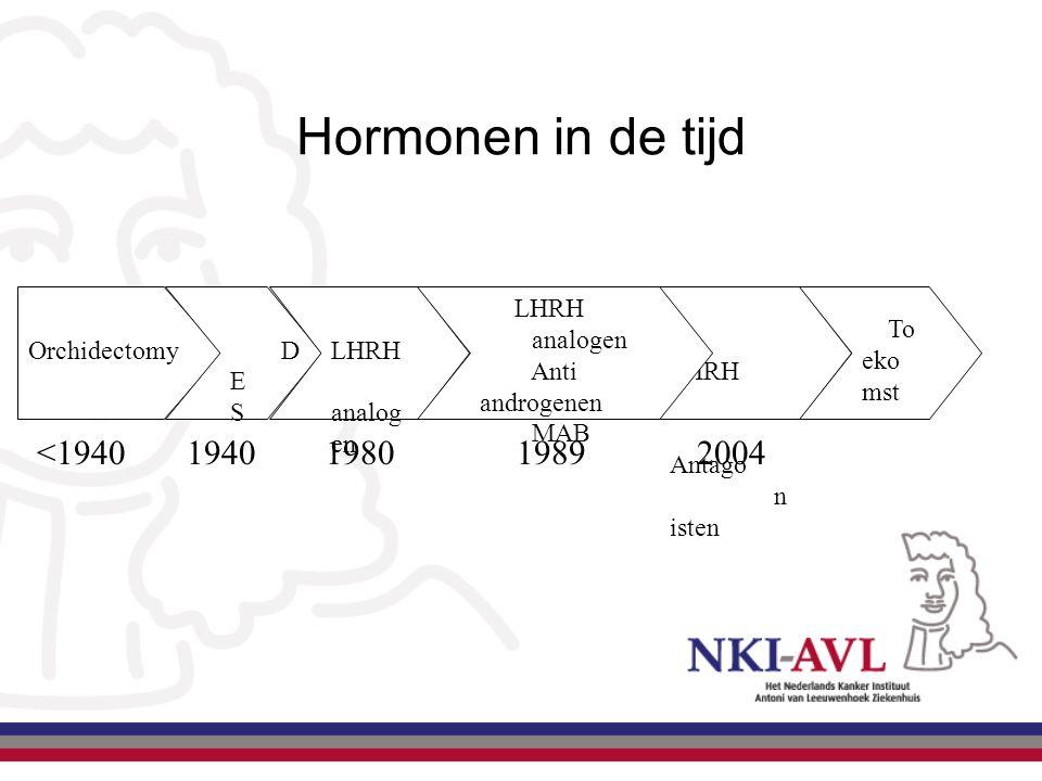 Hormonen in de tijd <1940 1940 1980 1989 2004 Orchidectomy DES