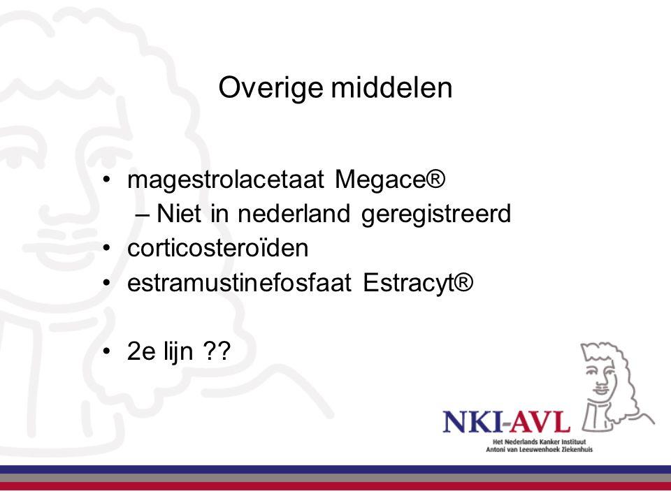 Overige middelen magestrolacetaat Megace®