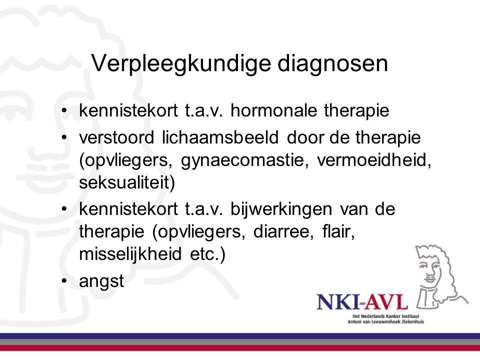 Verpleegkundige diagnosen