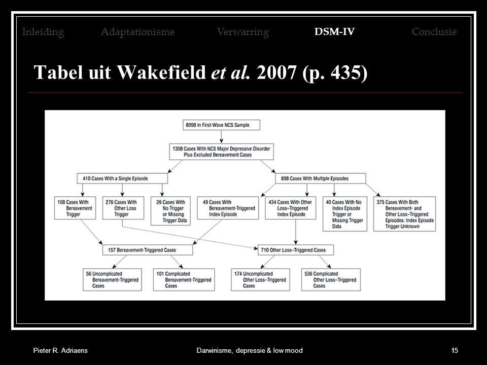 Tabel uit Wakefield et al. 2007 (p. 435)