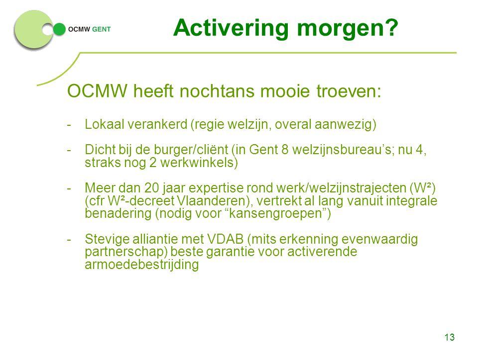 Activering morgen OCMW heeft nochtans mooie troeven: