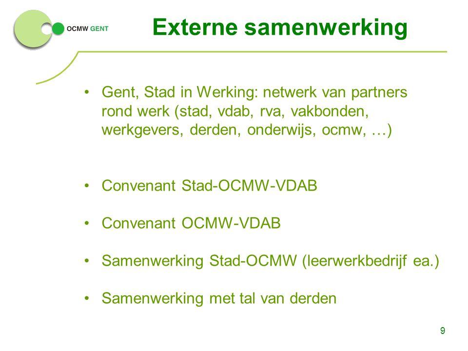 Externe samenwerking Gent, Stad in Werking: netwerk van partners rond werk (stad, vdab, rva, vakbonden, werkgevers, derden, onderwijs, ocmw, …)