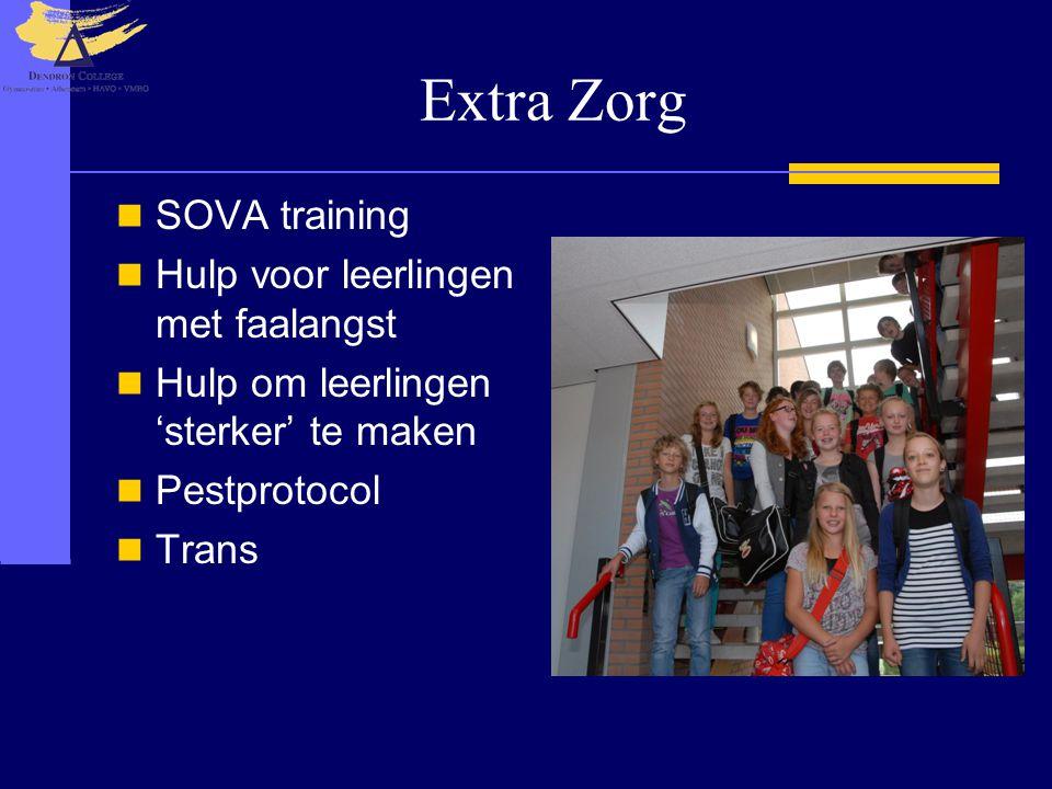 Extra Zorg SOVA training Hulp voor leerlingen met faalangst