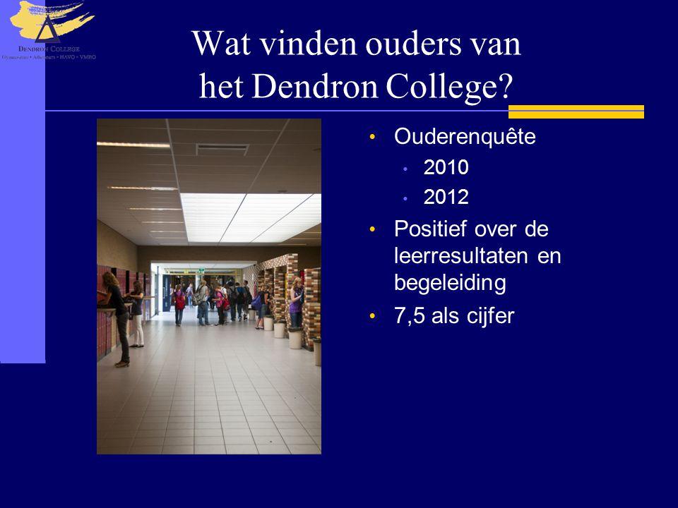 Wat vinden ouders van het Dendron College