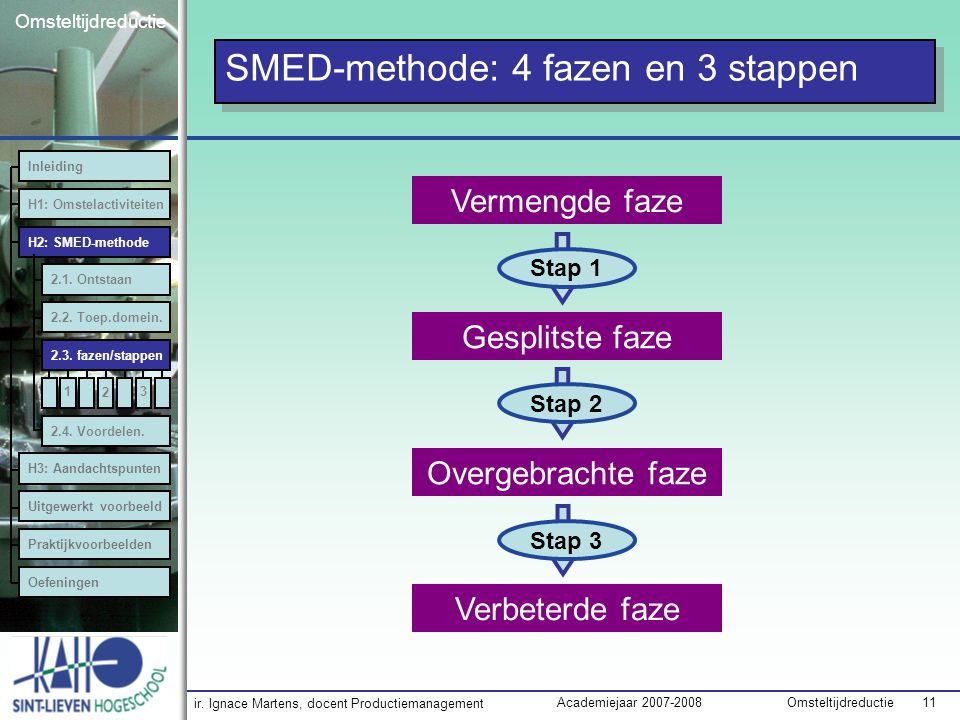 SMED-methode: 4 fazen en 3 stappen