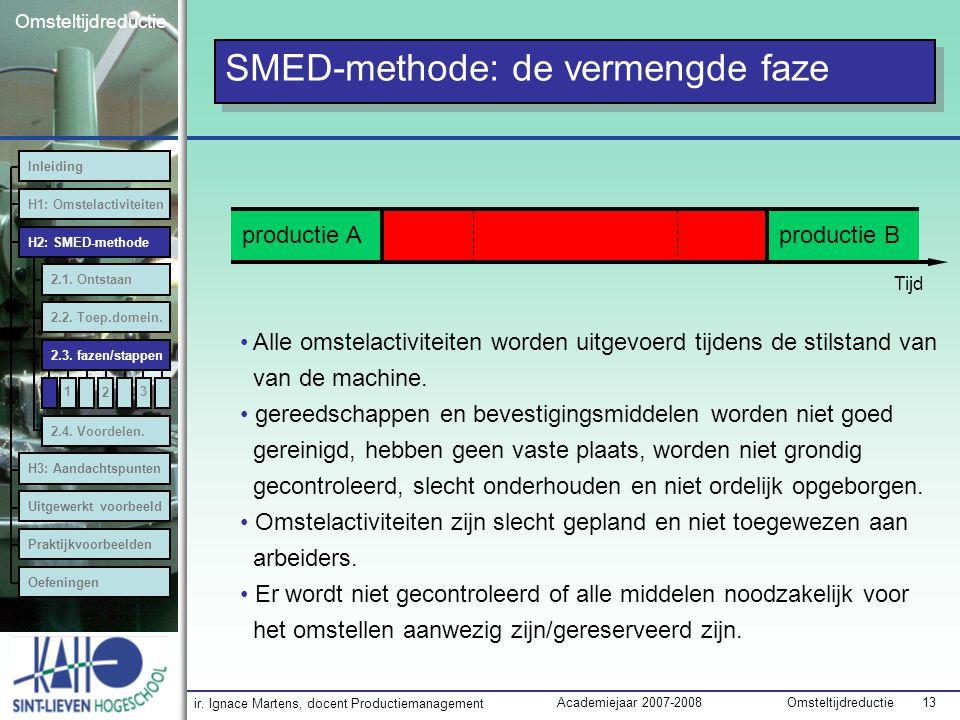 SMED-methode: de vermengde faze