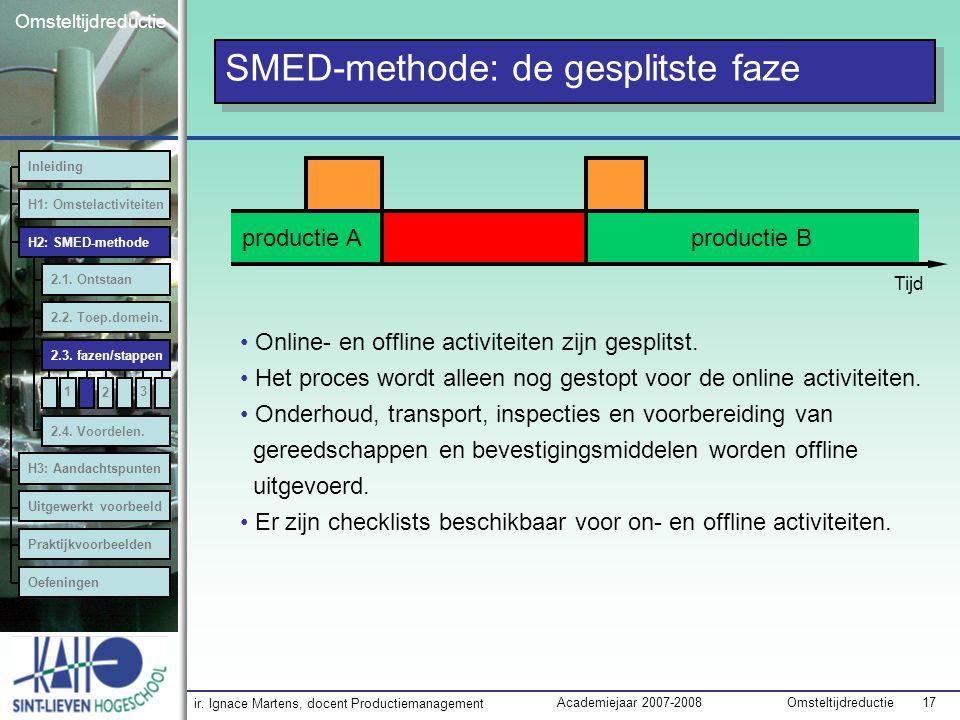 SMED-methode: de gesplitste faze