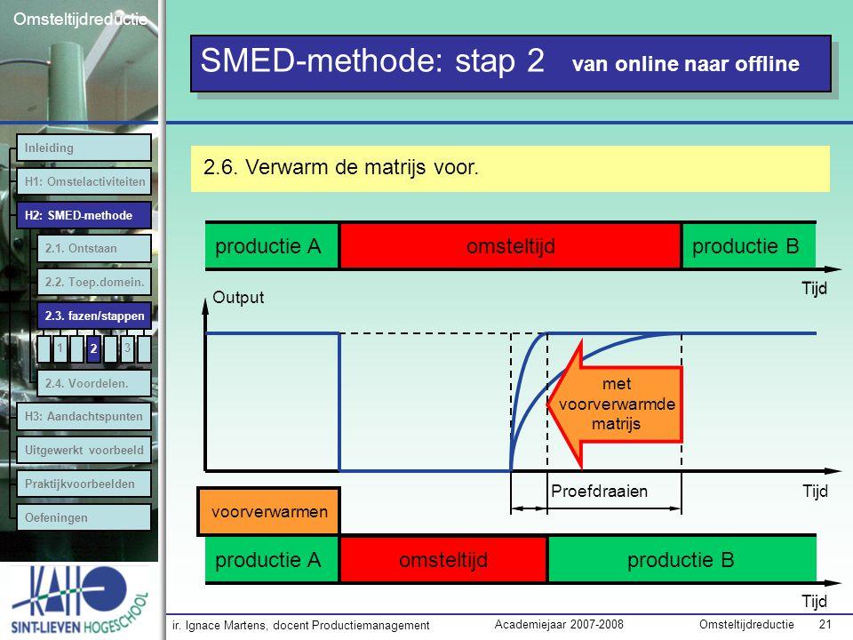 SMED-methode: stap 2 van online naar offline