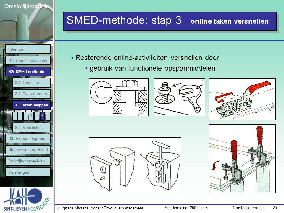 SMED-methode: stap 3 online taken versnellen