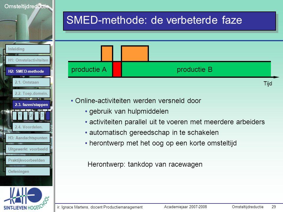 SMED-methode: de verbeterde faze