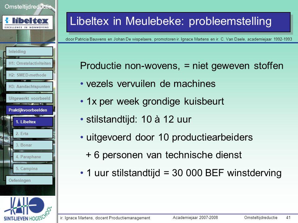 Libeltex in Meulebeke: probleemstelling