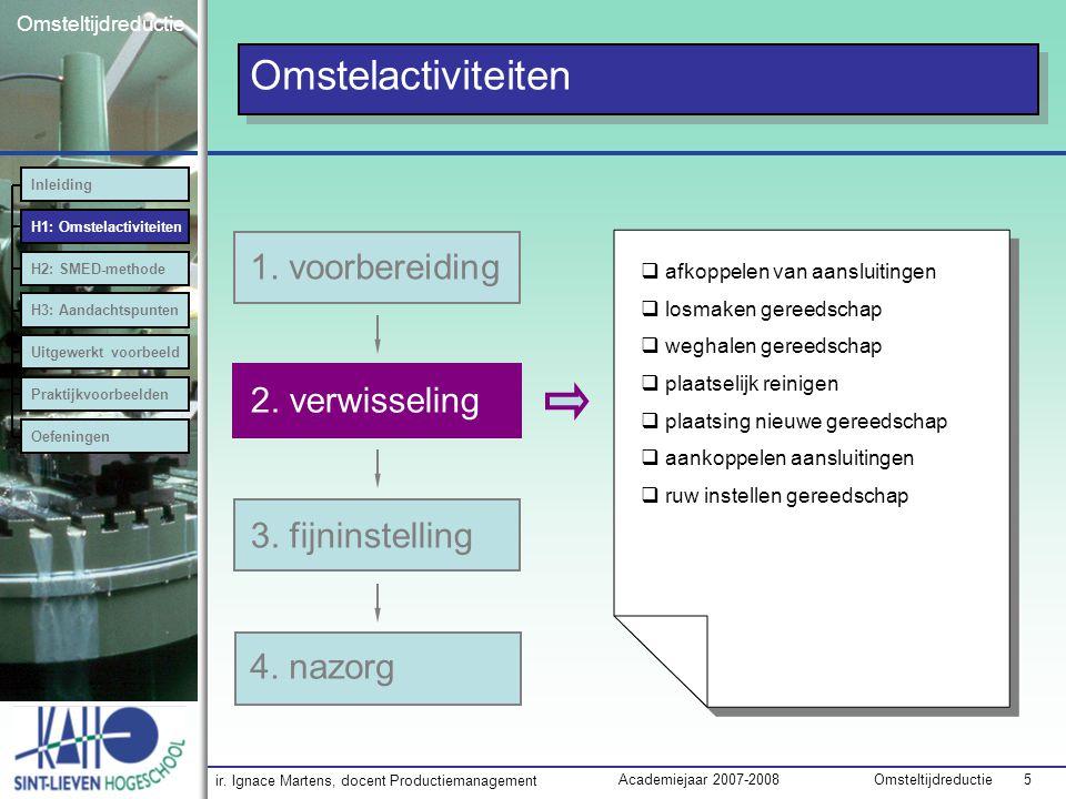 Omstelactiviteiten 1. voorbereiding 2. verwisseling 3. fijninstelling