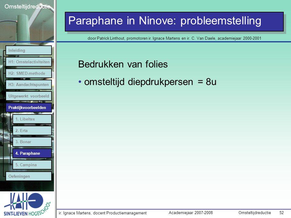 Paraphane in Ninove: probleemstelling