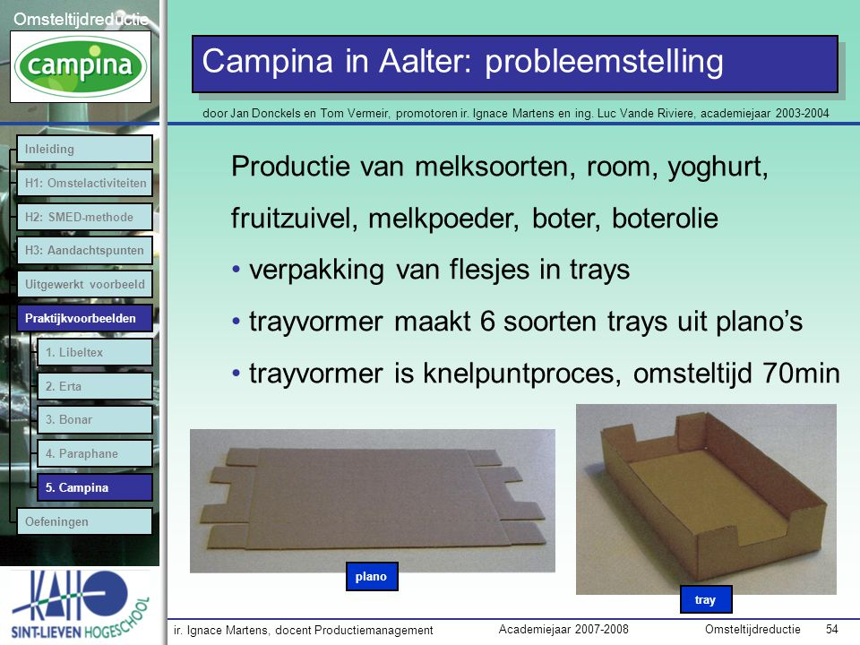 Campina in Aalter: probleemstelling