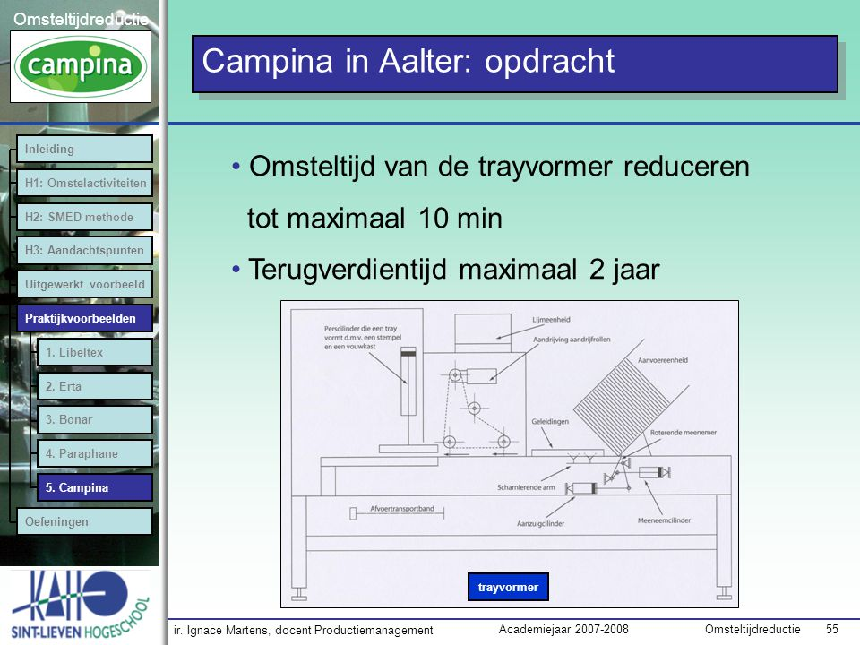 Campina in Aalter: opdracht