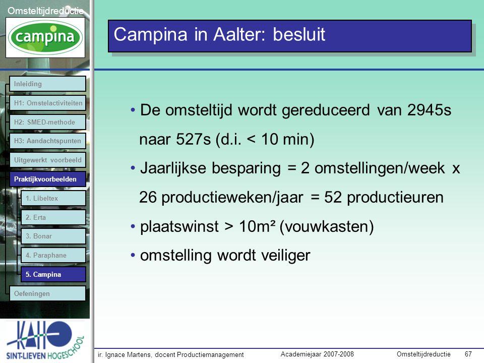 Campina in Aalter: besluit