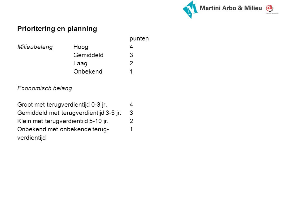 Prioritering en planning punten