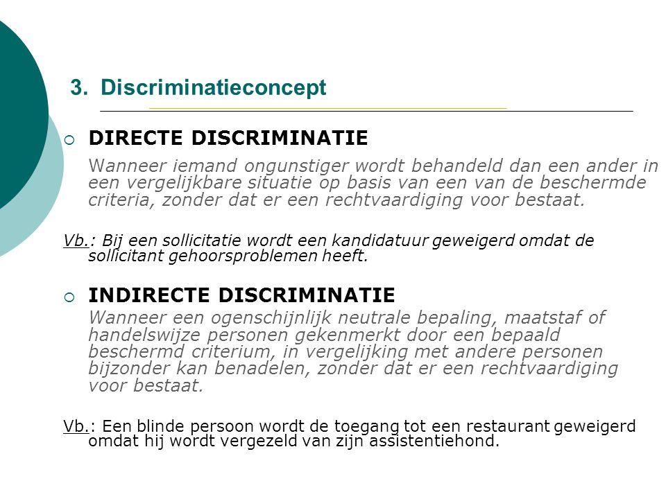 3. Discriminatieconcept