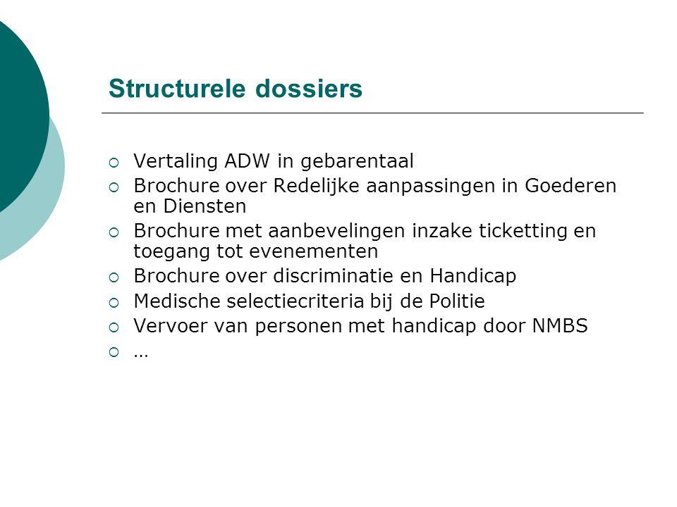 Structurele dossiers Vertaling ADW in gebarentaal