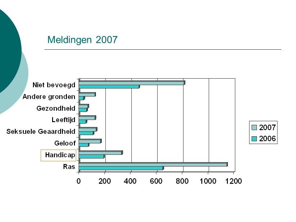 Meldingen 2007