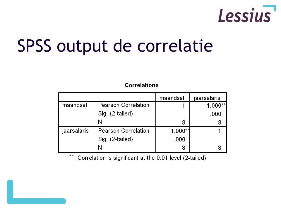 SPSS output de correlatie
