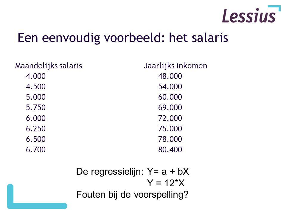 Een eenvoudig voorbeeld: het salaris