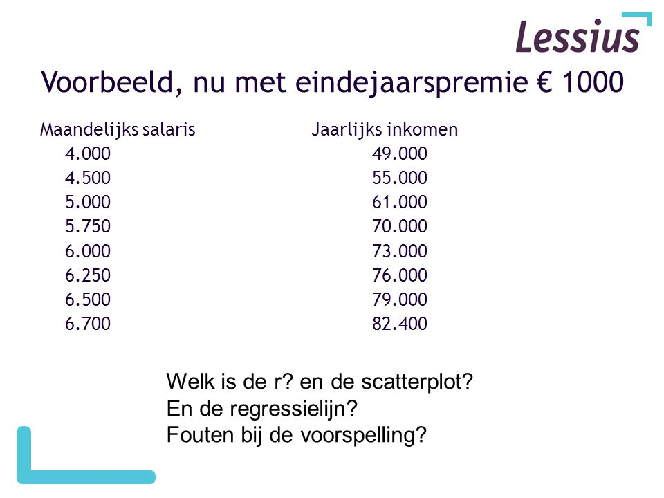 Voorbeeld, nu met eindejaarspremie € 1000