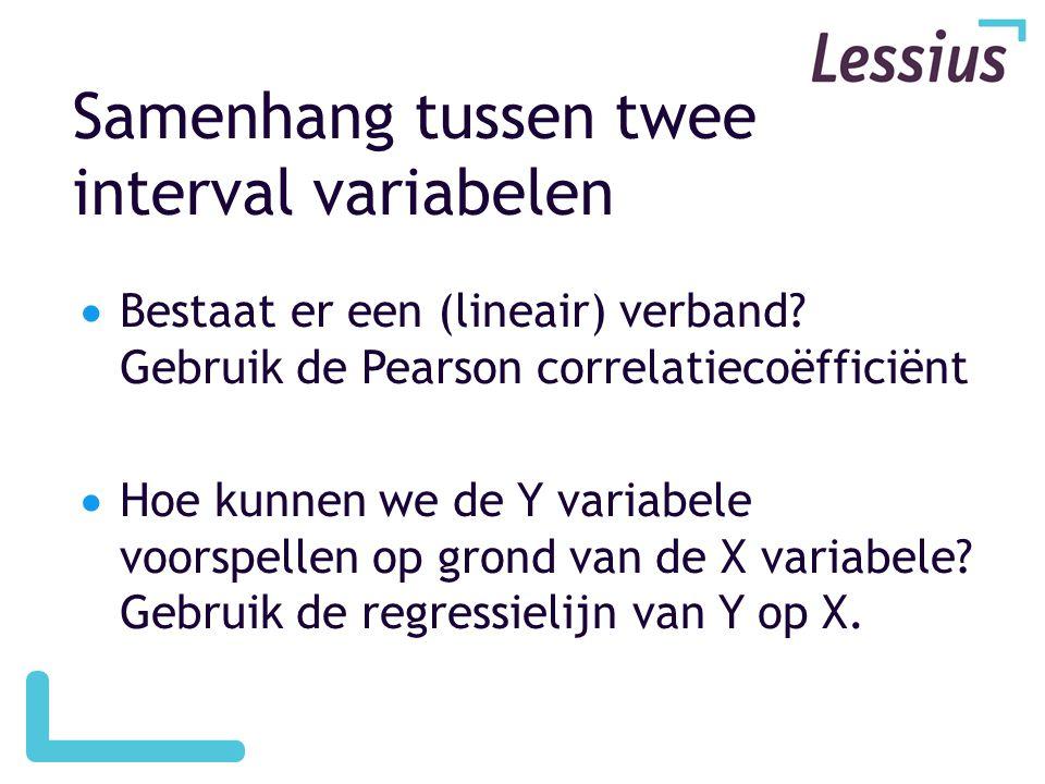 Samenhang tussen twee interval variabelen