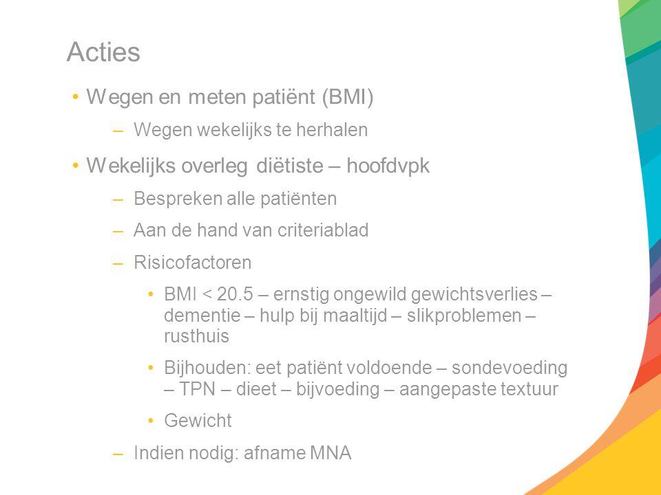 Acties Wegen en meten patiënt (BMI)
