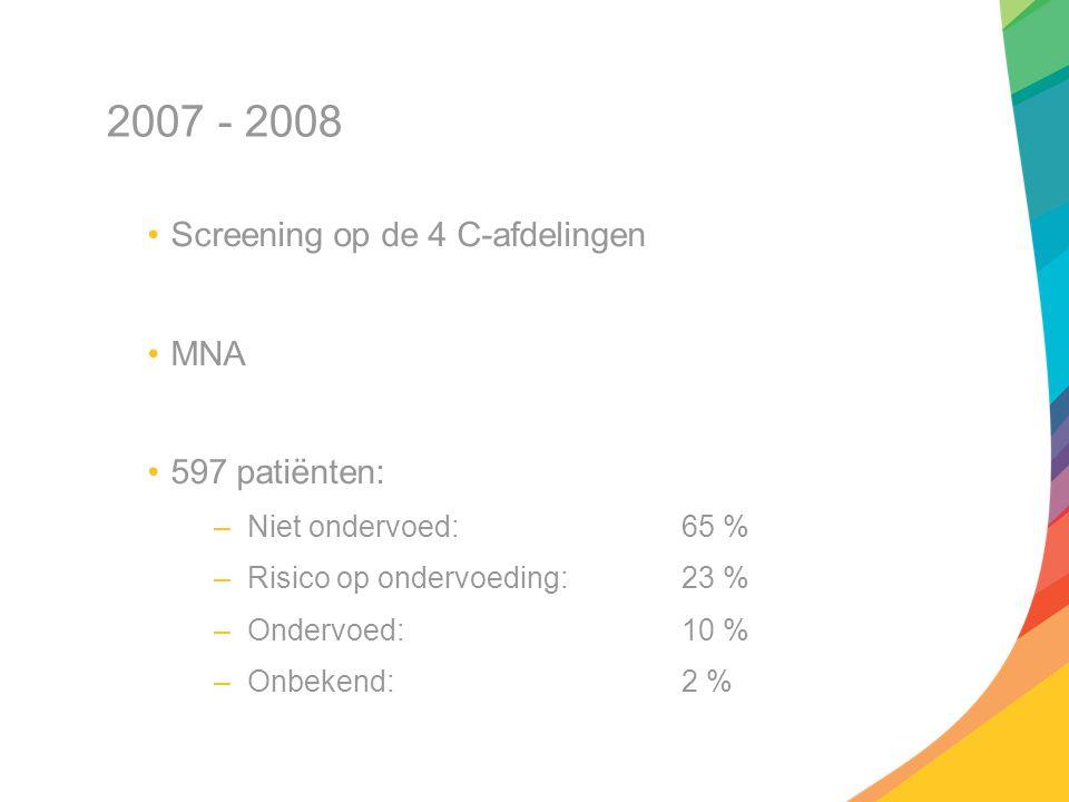 2007 - 2008 Screening op de 4 C-afdelingen MNA 597 patiënten: