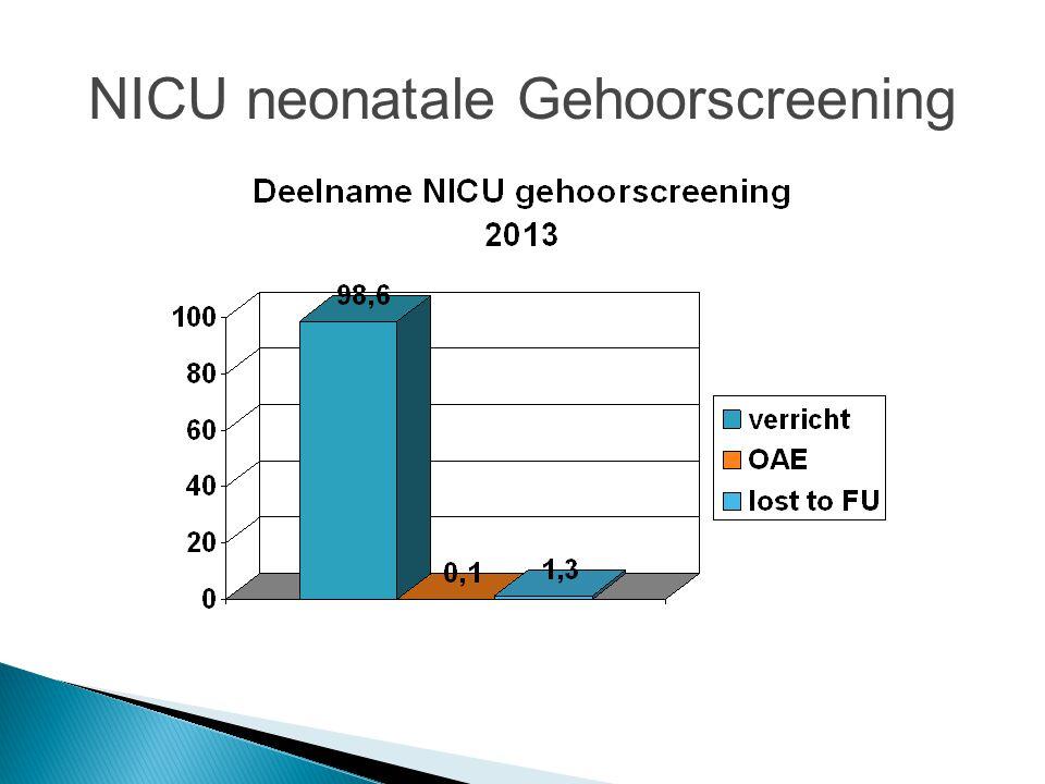 NICU neonatale Gehoorscreening