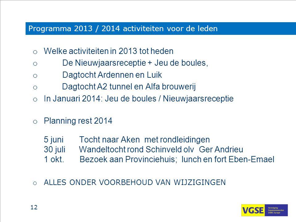 Programma 2013 / 2014 activiteiten voor de leden
