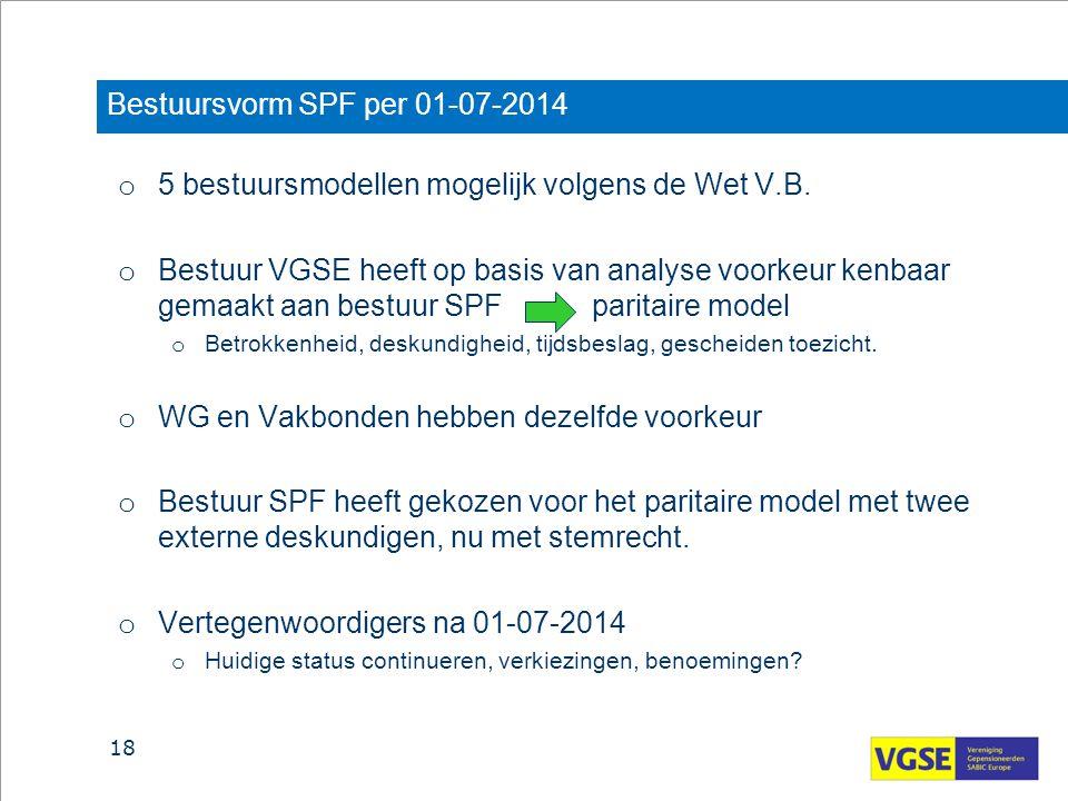 Bestuursvorm SPF per 01-07-2014