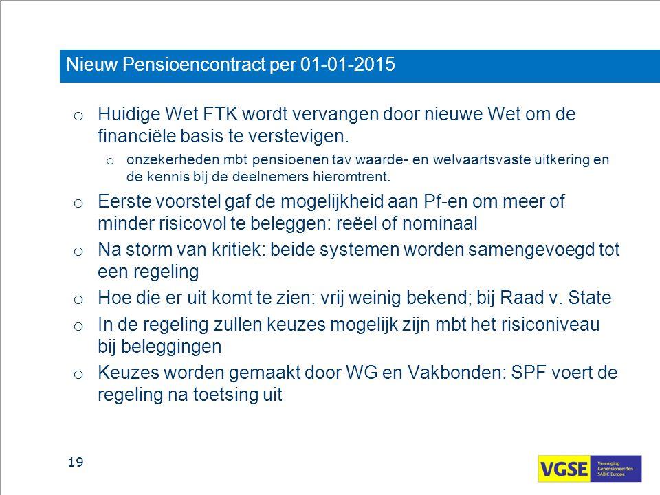 Nieuw Pensioencontract per 01-01-2015
