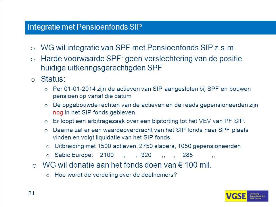 Integratie met Pensioenfonds SIP