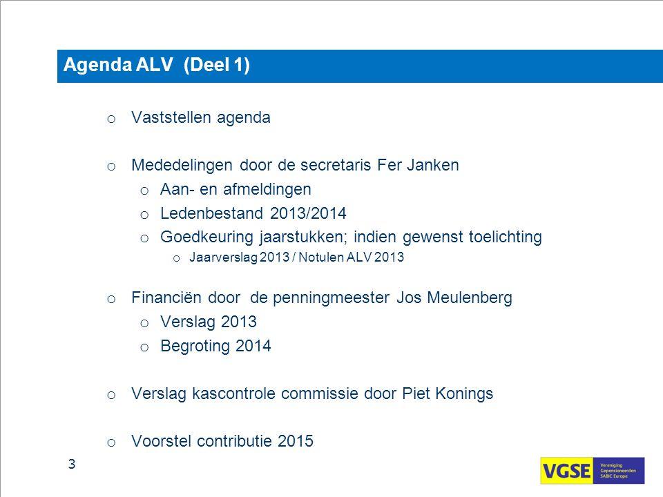 Agenda ALV (Deel 1) Vaststellen agenda