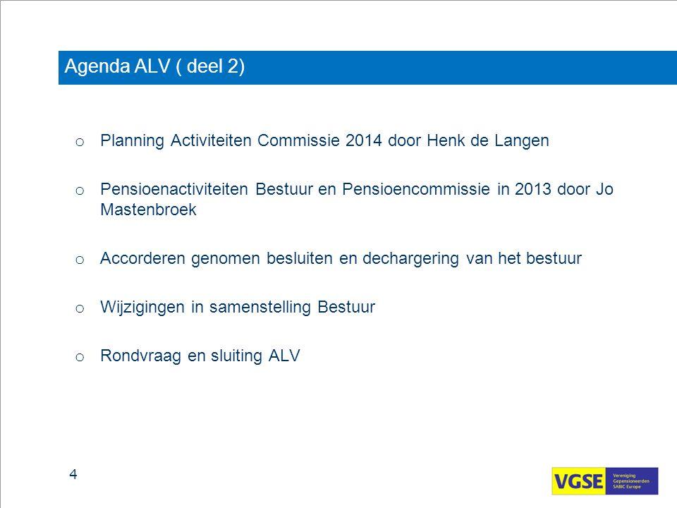 Agenda ALV ( deel 2) Planning Activiteiten Commissie 2014 door Henk de Langen.