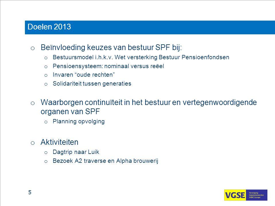 Beïnvloeding keuzes van bestuur SPF bij: