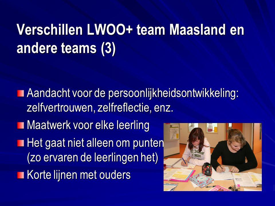Verschillen LWOO+ team Maasland en andere teams (3)