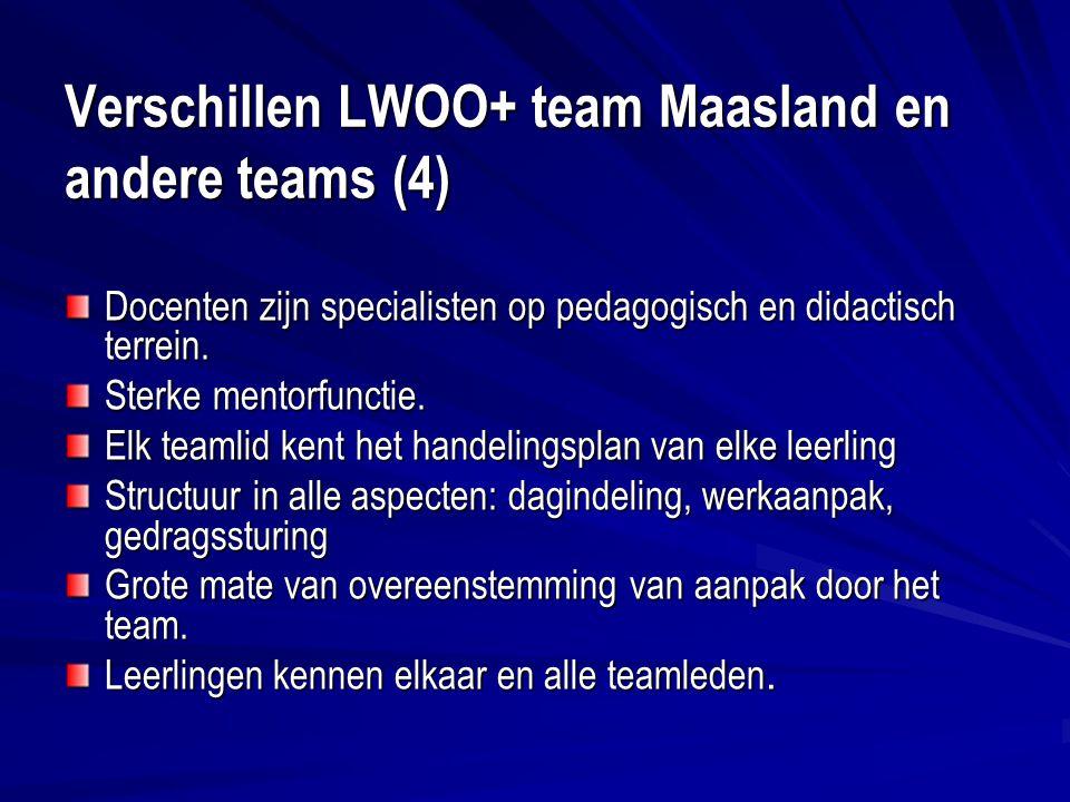 Verschillen LWOO+ team Maasland en andere teams (4)