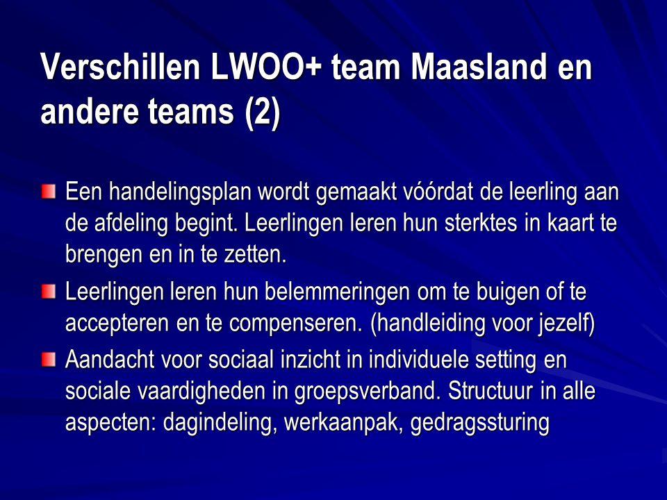 Verschillen LWOO+ team Maasland en andere teams (2)