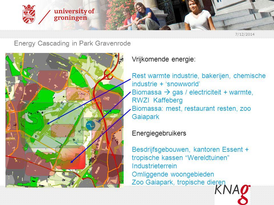 Energy Cascading in Park Gravenrode