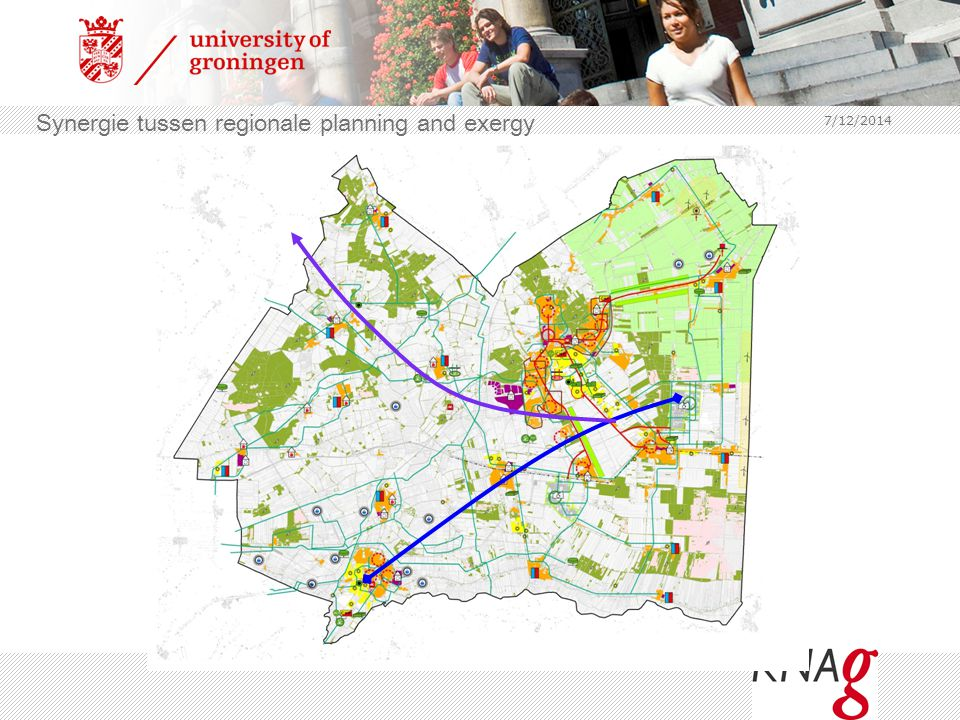 Synergie tussen regionale planning and exergy