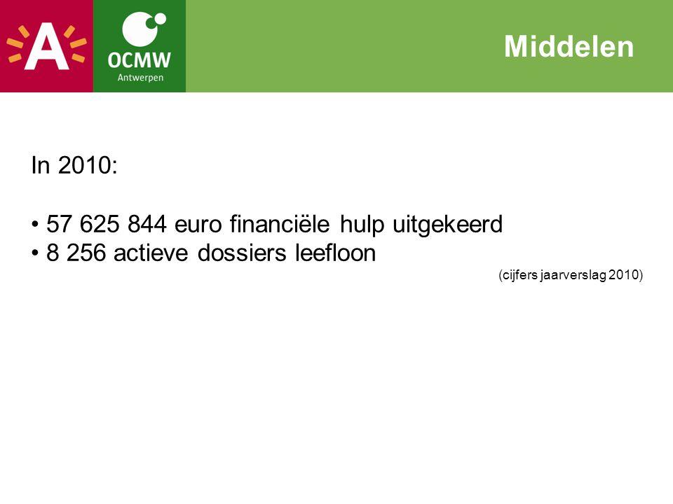 Middelen In 2010: 57 625 844 euro financiële hulp uitgekeerd