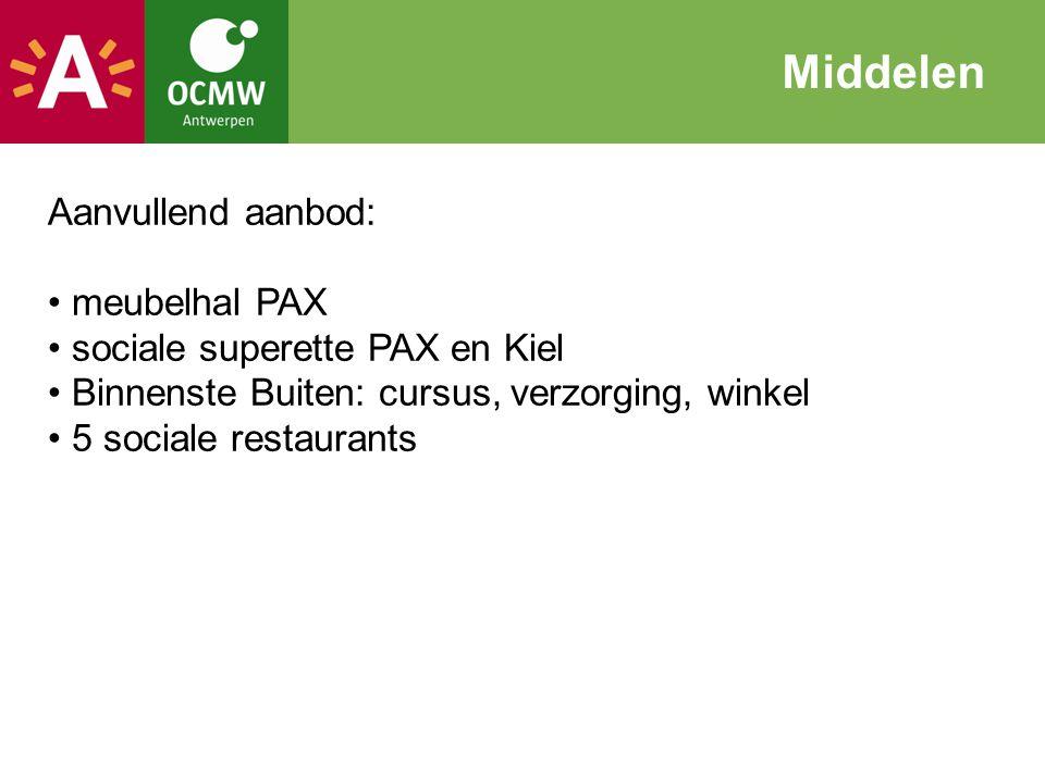 Middelen Aanvullend aanbod: meubelhal PAX