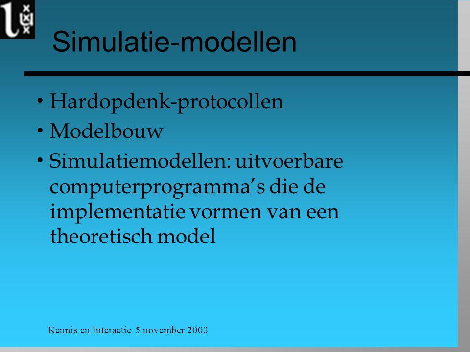 Simulatie-modellen Hardopdenk-protocollen Modelbouw