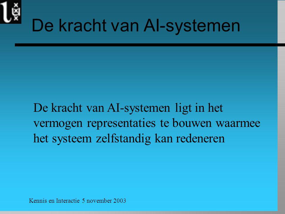 De kracht van AI-systemen