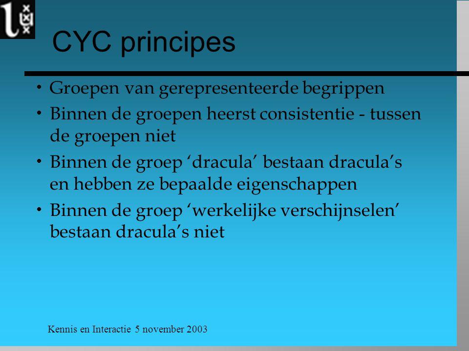CYC principes Groepen van gerepresenteerde begrippen